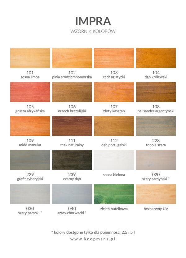 Wzornik kolorów Impra